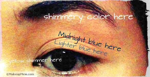 Here's a map for your eyeshadows.